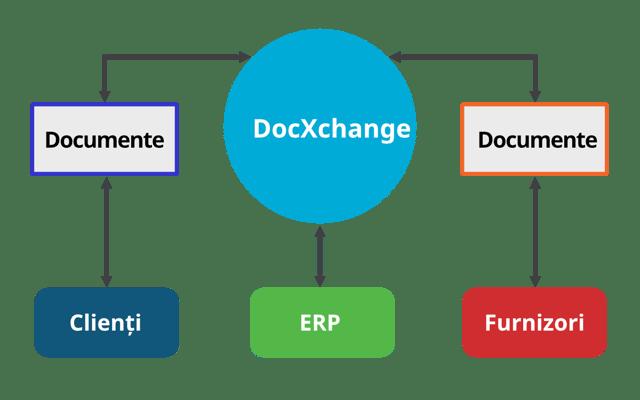 DocXchange.png